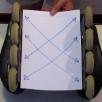 rotar ruedas