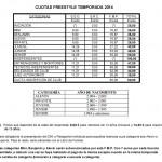 licencias-2014