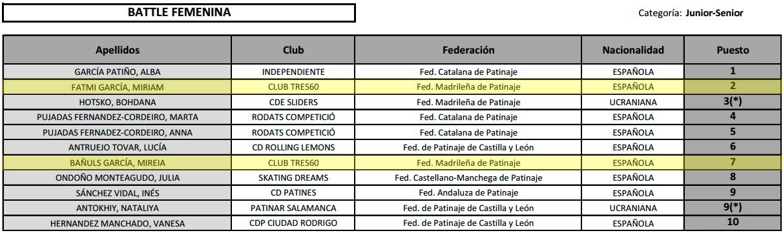 campeonato_de_españa_freestyle_battle_fem_junior