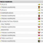 listado-partidos-hockey-linea-warriors