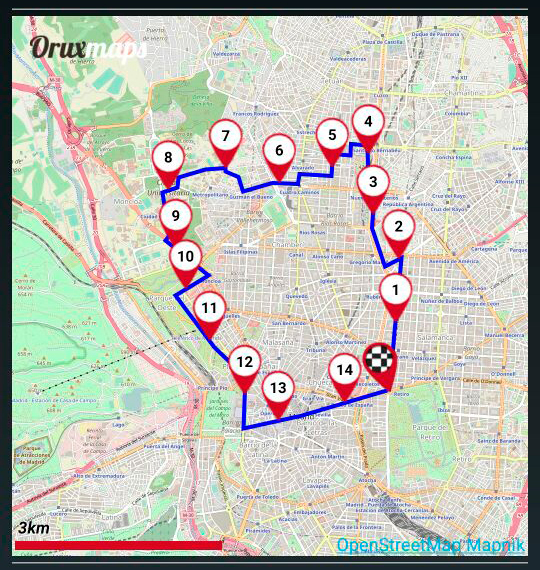 ruta-intermedio_saturday-roll