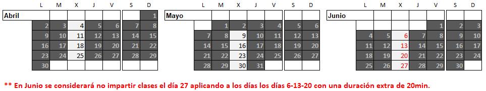 Madrid Clases de patinaje en Las Tablas miercoles