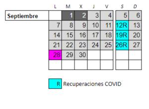 calendario clases patinaje artistico linea club tres60 patines madrid recuperaciones covid