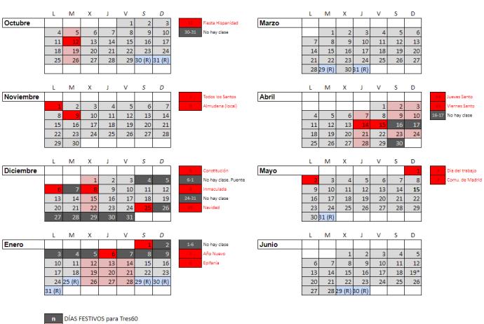 calendario patinaje retiro y ventas